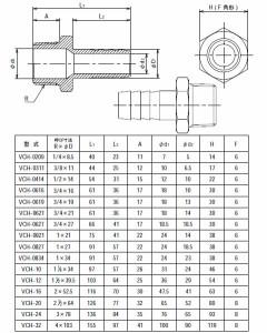 """フローバル ステンレスホースニップル SCS14A ネジ(R)1""""1/4 タケノコ外径(径D)34 VCH-10"""