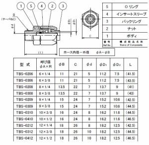 フローバル ブレードロック ステンレス製 呼び寸法(径A×R)6×3/8 TBS-0306
