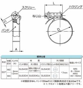 NORMA(ノールマ) ホースバンド SGT-W2-12 使用範囲(mm)110-130 SGT-W2/12 110-130