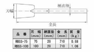 BAXNO(バックスノ) スクレーバー 刃幅×柄直径100×28mm RBSS-100
