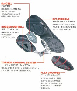 PUMA(プーマ) 安全靴 スピード ロー ブラック/シルバー 25.0cm ※ポーチ付セット 64.223.0