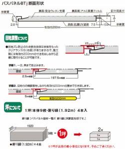 フクビ化学 バスパネルBTj 坪セット1.92m ゾウゲ色 2坪価格 BTZ