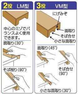 ホーライハンディボードクリップ(ボード用面取りかんな)()