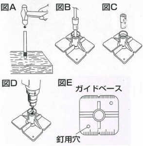 ミツトモ製作所 ドリルガイドキット ポンチ付 6サイズ(4〜12mm) 29039