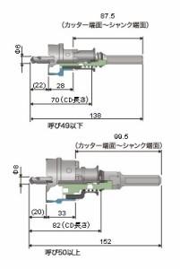 ミヤナガ ホールソー378(ポリクリック)カッター 57mm PC378057C