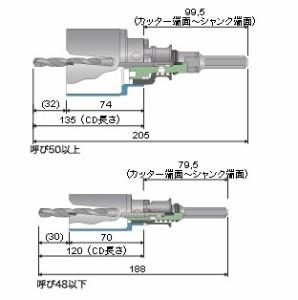 ミヤナガ FRP用コアドリル(ポリクリック)100mm ストレートシャンク PCFRP100
