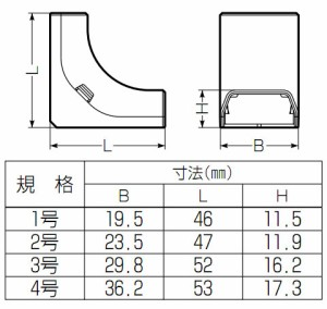 未来工業 光モール付属品大入ズミ(3号)チョコレート 10個価格 EMIL-3T