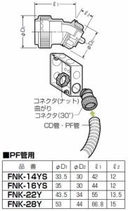 未来工業 30°曲がりコネクタ(ワンタッチ型)PF管22用 10個価格 FNK-22Y