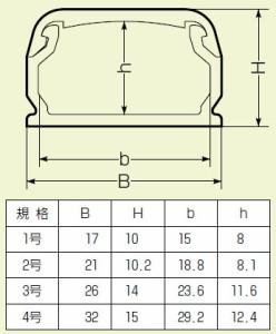 未来工業 光モール(光ファイバ用モール)1号 チョコレート 10本価格 HEML-1T