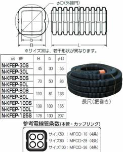 未来工業 カクフレキ 標準長さ30m×178mm 30m価格 メーカー直送品 代引不可 KFEP-125S