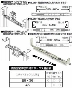 未来工業 軽量間仕切り用自在バー 10本価格 KGP-450U