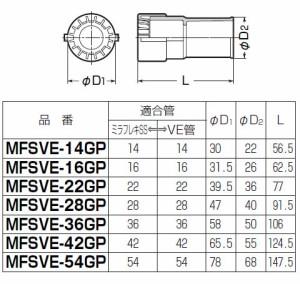 未来工業 コンビネーションカップリング Gタイプ 防水型(ミラフレキSS専用)(10個価格) MFSVE-22GP