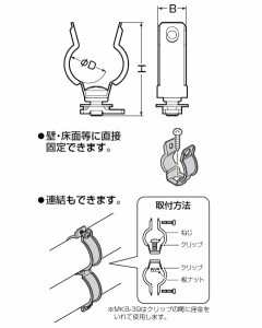 未来工業 クリップ(ビス止めタイプ)電気亜鉛めっき仕様 PF管22用(20個価格) MKB-F22