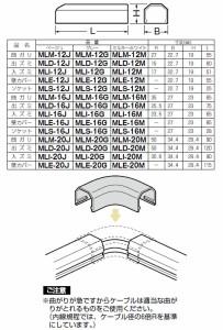 未来工業 ジャンボモール付属品壁カバー ML-16用 ベージュ 1個価格 ※取寄品 MLE-16J