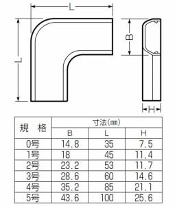 未来工業 プラモール付属品曲ガリ(3号)クリーム 10個価格 MLM-3C