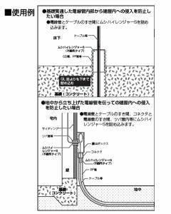 未来工業 ムシハイレンジャーS(不織布タイプ)難燃性(20箱価格) MMH-SFN