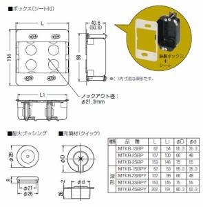 未来工業 タイカブラック 耐火パネルボックス 深形 長さ153mm(1個価格) MTKB-3SBPY
