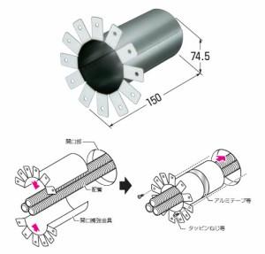 未来工業 開口補強金具 径75mm(1組価格) MTKB-75BL150