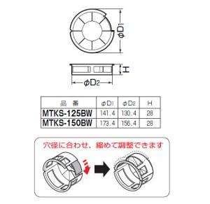 未来工業 バックアップスリーブ 25mm充填用(フリータイプ)141.4×130.4×28mm(1組価格) MTKS-125BW