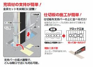 未来工業 ブロック(角穴)用金具 支持バー長さ193mm(1個価格) MTKS-BZK004