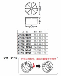 未来工業 バックアップスリーブ 50・57mm充填用(フリータイプ)88.0×80.0×59mm(1個価格) MTKS-F80BF