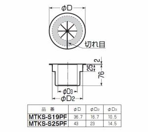 未来工業 タイカブラック クイック(床)(1個価格) MTKS-S25PF