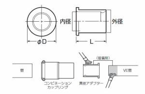 未来工業 異径アダプター(VE用サイズダウン)外径54(1個価格) MV-54DJ