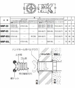 未来工業 止水栓 黒 適用管径70〜77mm(1個価格) MWP-80L