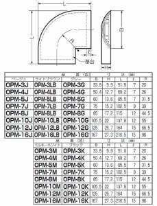 未来工業 ワゴンモール付属品曲ガリ(OP8型)グレー 1個価格 OPM-8G
