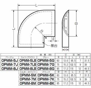 未来工業 ワゴンモール(セパレートタイプ)付属品曲ガリ(OP7型)ベージュ 1個価格 OPMM-7J