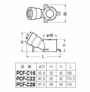 未来工業 エンドコネクタ 緑(10個価格) PCF-C16