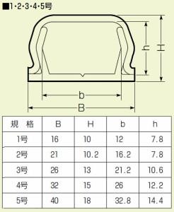 未来工業 プラモール(テープ無) VVFケーブル用 3号 クリーム 50本価格 PML-3C