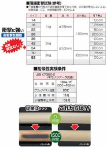 未来工業 露出用丸型ボックス(ブランクタイプ)チョコレート 20個価格 PVM-0T