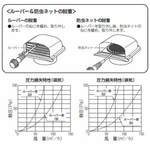 未来工業 パイプフード(薄型)防火ダンパー付 サイズ150 ミルキーホワイト(1個価格) PYT-S150ADM
