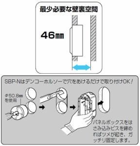 未来工業 パネルボックス あと付はさみボック 50個価格 SBP-N