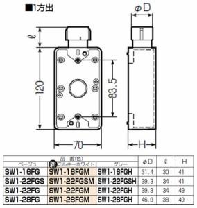 未来工業 露出スイッチボックス(Gタイプ・1ヶ用・1方出)PF管22用 ベージュ 20個価格 SW1-22FGS