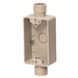 未来工業 露出スイッチボックス(Gタイプ・1ヶ用・2方出)PF管16用 グレー 1個価格 SW2S-16FGH