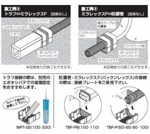 未来工業 コンビネーションカバー トラフ(70)用(1個価格) TBF-70