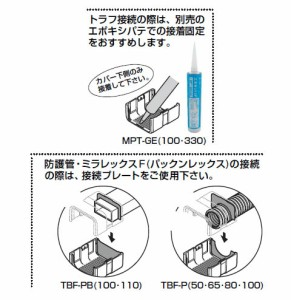 未来工業 接続プレート 防護管(100)用(1個価格) TBF-PB100