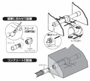 未来工業 つば付スリーブ(地中梁用貫通スリーブ)(1個価格) TS-40-600