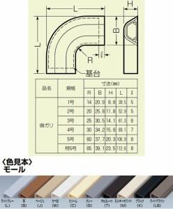 未来工業 デンコープロテクタ(スマートタイプ)付属品立上げ(1号)グレー 10個価格 YPU-1XG