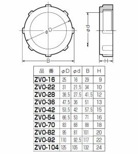 未来工業 厚鋼電線管用(フタ無)ポリカブッシング(絶縁ブッシング)厚鋼22用 600個価格 ZVO-22