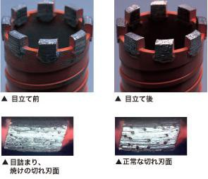 ミヤナガ ドライモンドコアドリル 乾式 (ポリクリック)125mm ストレートシャンク