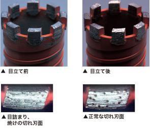 ミヤナガ ドライモンドコアドリル 乾式 (ポリクリック)210mm ストレートシャンク