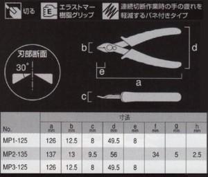 フジ矢 ミニテックプラスチックニッパ(バネ付)125mm MP3-125