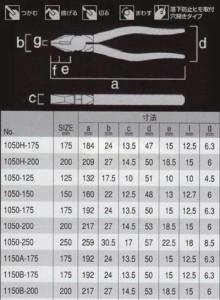 フジ矢ペンチ(樹脂グリップ付)200mm(1050-200)