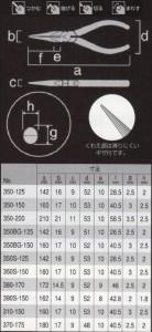 フジ矢ラジオペンチ(樹脂グリップ)125mm(350-125)