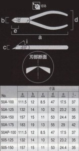 フジ矢ニッパ(斜刃二枚合せ・樹脂グリップ)125mm(50A-125)