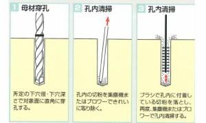 ユニカ メタルブラシ(18mm×長さ300mm)1本価格 RA-MB18