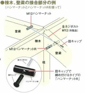 ヨネザワ ハンマーナットR 90mm 10本価格